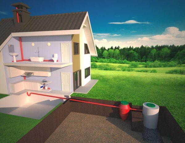 Выбор канализации для частного дома на ugami.ru